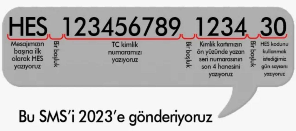 Получение HES-кода в Турции для туристов 2021